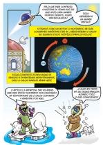 Primer Calentamiento Global