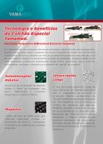 Folder Yamamed